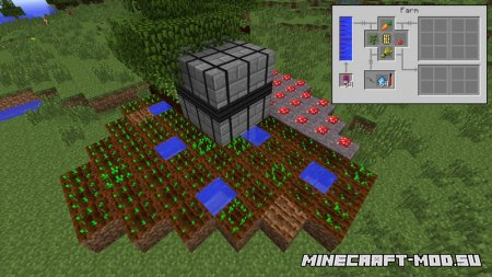 Forestry Mod 1.9.4